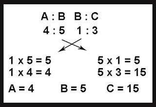 Soal UTS Matematika Kelas 5 Semester 2 Tahun 2017/2018 gambar 5