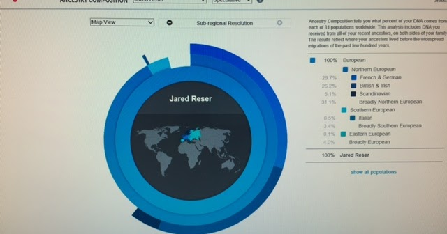 Observed Impulse: My Experience with 23andme and Promethease