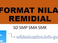 Format Nilai Remedial Ujian Akhir Sekolah SD SMP SMA SMK Tahun 2017/2018
