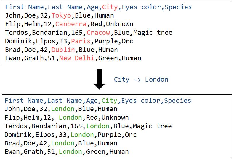 Expressive C++17 coding challenge sample