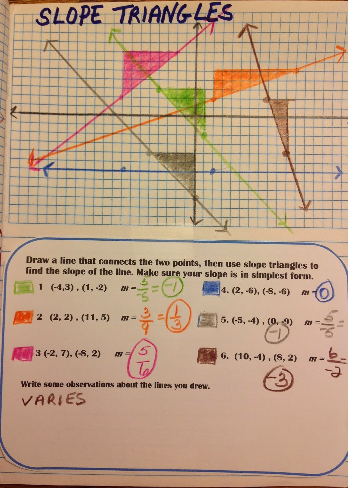 worksheet Slope Triangles Worksheet equation freak slope triangles followed by this activity from illuminations
