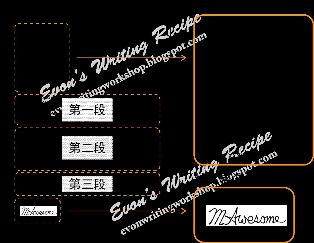 英文工作自傳範例|工作- 英文工作自傳範例|工作 - 快熱資訊 - 走進時代