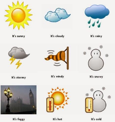 Idiom Dalam Bahasa Inggris Yang Berkaitan Dengan Cuaca Berikut 10 Idiom Dalam Bahasa Inggris Yang Berkaitan Dengan Cuaca