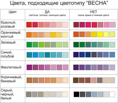 определить цветотип внешности и подобрать правильные аксессуары
