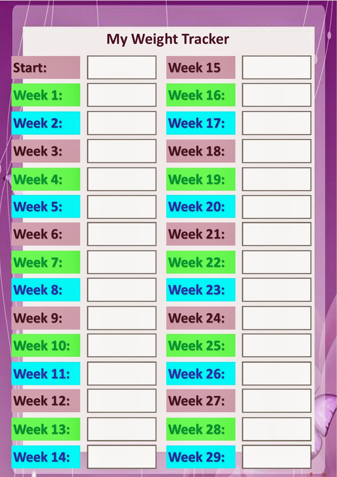 kanani s healthy journey weight tracker chart