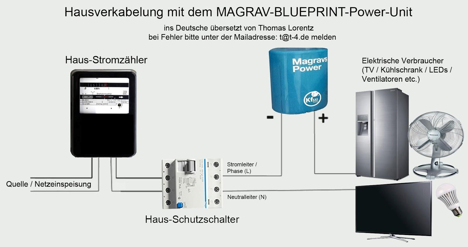 zeitzumaufwachen.blogspot.com: Schritt für Schritt Bauanleitung ...