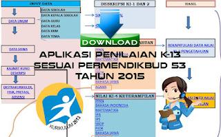 Aplikasi Penilaian Kurikulum 2013 Sesuai Permendikbud Nomor 53 Tahun 2015