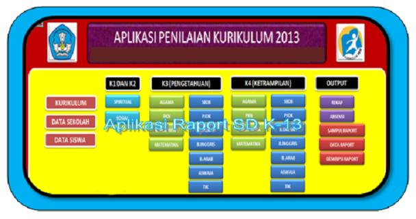 Aplikasi Raport Kurikulum 2013 Sd Revisi Terbaru Kelas 1