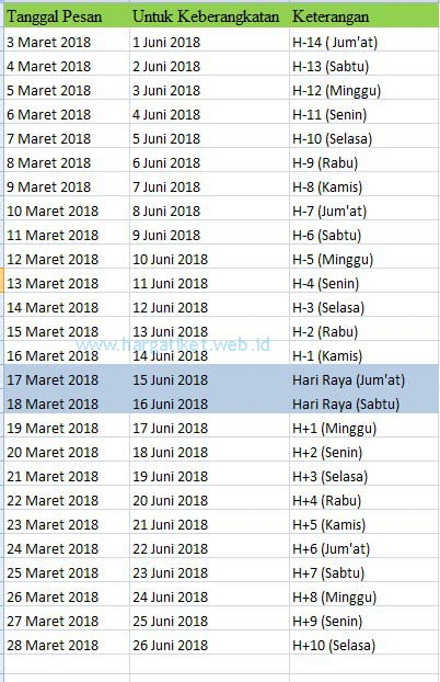 Tiket Kereta Api Lebaran 2018