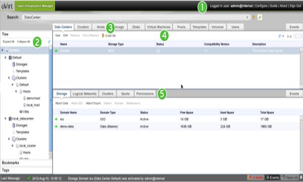 Prakash Sawarkar: oVirt version 3 2 1 released (Virtualization)