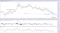 http://theelliottwavesufer.blogspot.sg/2014/07/elliott-wave-analysis-of-eurgbp-long.html