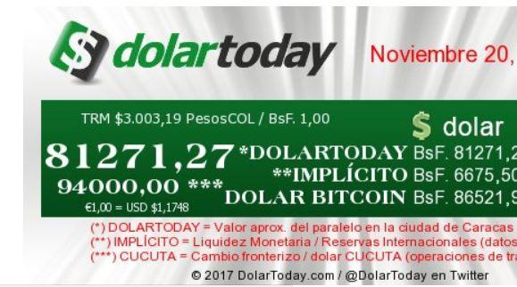 Dólar llegó a los 82.000 Bs este 20 de noviembre