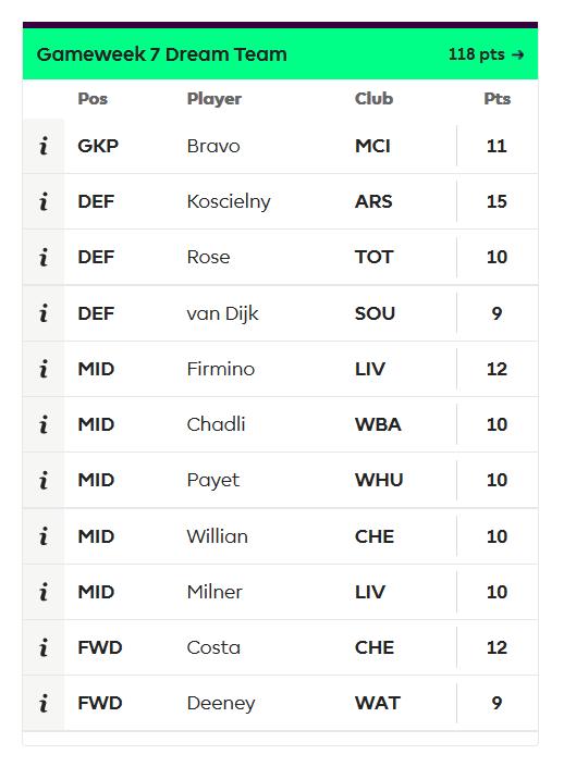 Visualizing StatsBomb's FIFA WC 2018 data using Dash (by