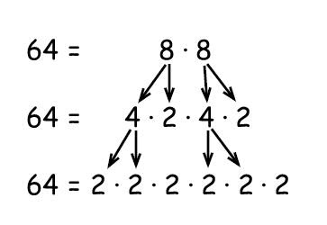 Composite Numbers in Mathematics ~ I Answer 4 U