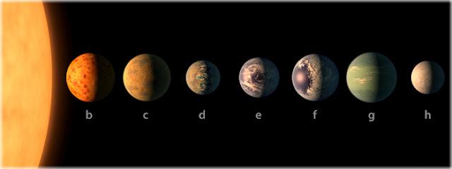 vegetação no sistema TRAPPIST-1 - possibilidade