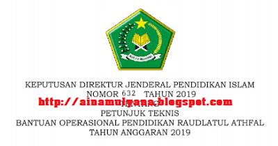 diterbitkan menurut Keputusan Direktur Jenderal Pendidikan Islam Nomor  JUKNIS BOP RA (RAUDHATUL ATHFAL) TAHUN 2019