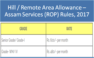 hill-remote-area-allowance-assam-services-rop-rules-2017