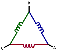 Delta three-phase connections typically do not make neutral present in the winding