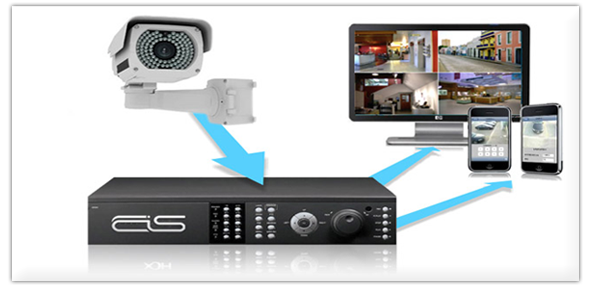Download DVR ie Plugins