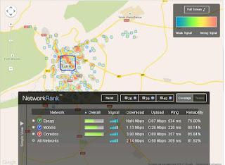 معرفة افضل متعامل يقدم خدمة 3G و 4G في الجزائر