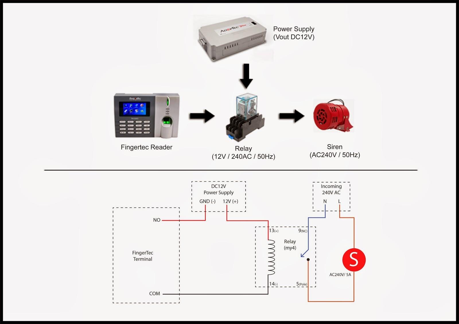shome siren wiring diagram