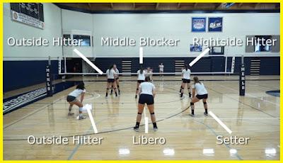 gambar posisi pemain voli