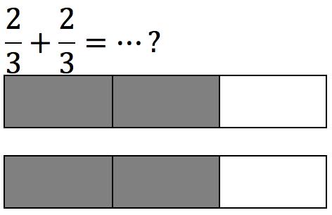 Matematika never ends banyaknya kotak yang diarsir 4 sehingga jawaban yang dicari 43 atau bisa juga dengan meindahakan kotak yang diarsir di pecahan kedua ke pecahan pertama ccuart Image collections