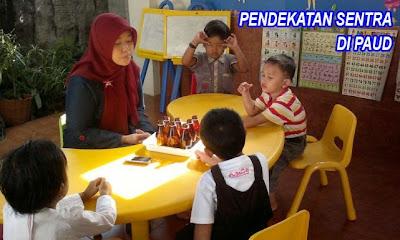 Model Pembelajaran dengan Pendekatan Sentra di PAUD