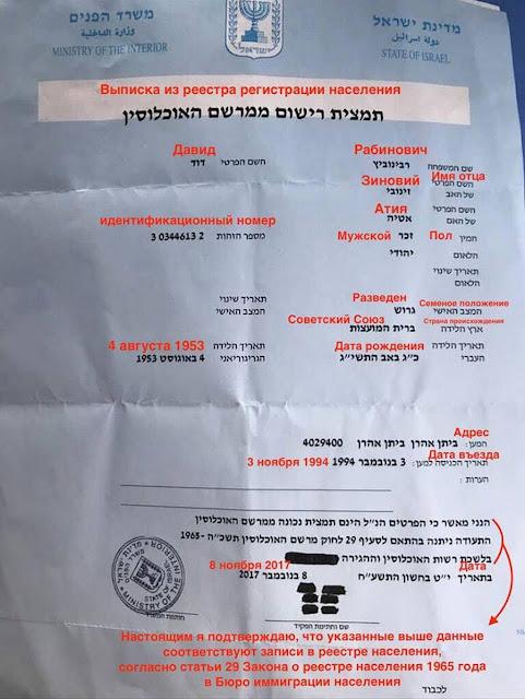 Израиль вышлет из страны 40 тысяч африканских беженцев, - Нетаньяху - Цензор.НЕТ 2528