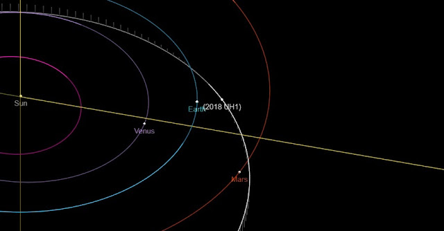 newly discovered house sized asteroid to fly by earth on wednesday