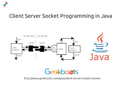 https://www.geekboots.com/java/client-server-socket-connect