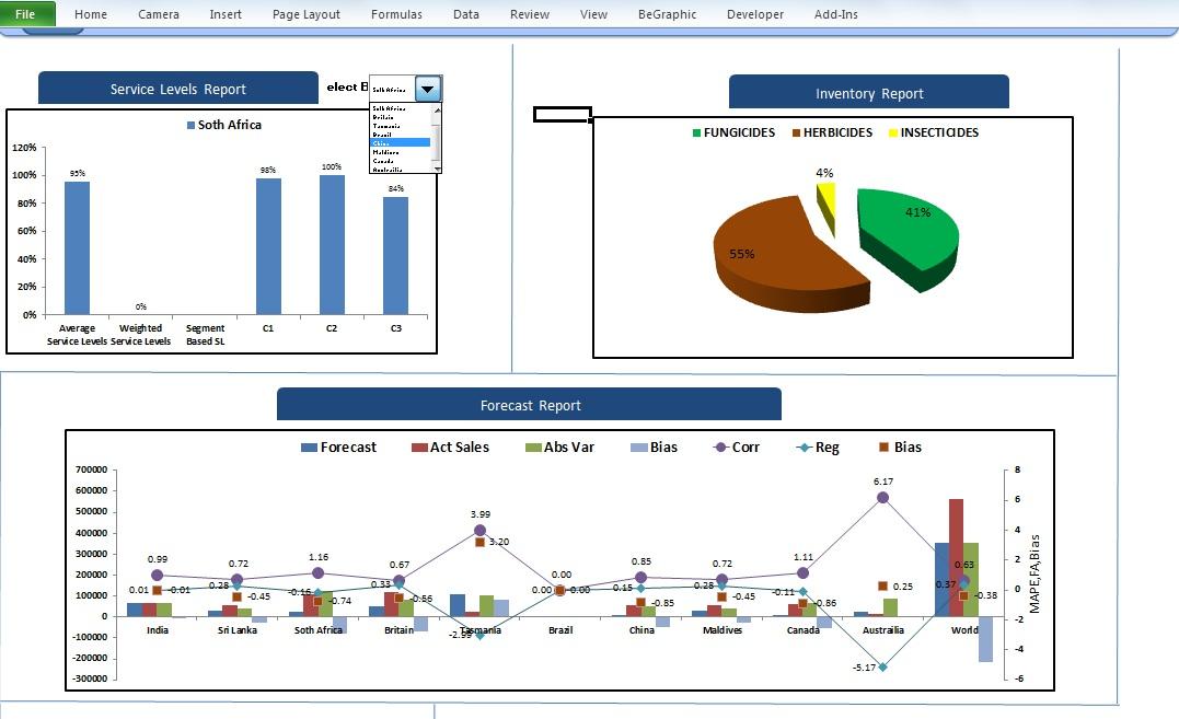 Dynamic Excel Dashboard: Excel Dynamic Dashboards BI