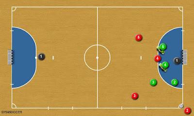 Jogadas ensaiadas no Futsal