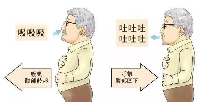 每天5分鐘呼吸操,輕鬆降血壓!特別適合忙碌的人!(同步呼吸法)