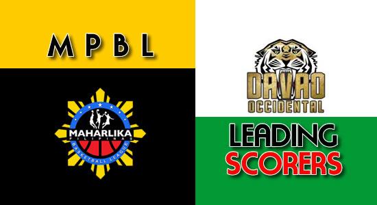 LIST: Scores per game Davao Occidental Tigers 2018 MPBL Anta Datu Cup