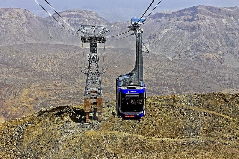 Buy Wall Art of Mount Teide Cable Car