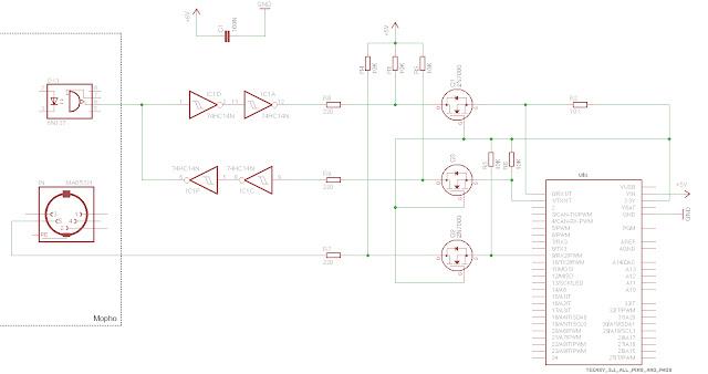 electronic sound creation  mopho morphosis