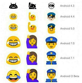 Android O akan hadir dengan emoji baru dan lebih keren