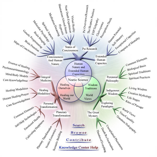 ciencia noetica poder de la mente y la intencion