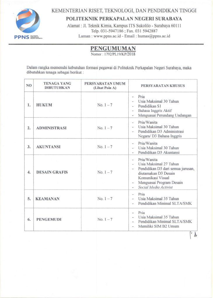 Lowongan Pegawai Politeknik Perkapalan Negeri Surabaya (PPNS)