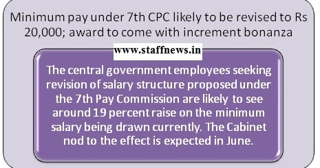 Minimum pay under 7th CPC likely to be revised to Rs 20,000; award to come with increment bonanza
