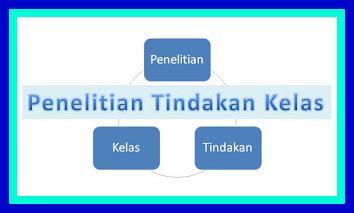 Download Contoh Laporan Proposal PTK SD SMP SMA Versi Terbaru 2018