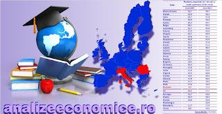 Topul statelor UE după ponderea absolvenților de studii superioare