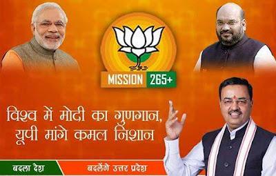 Prem Singh Shakya - BJP UP