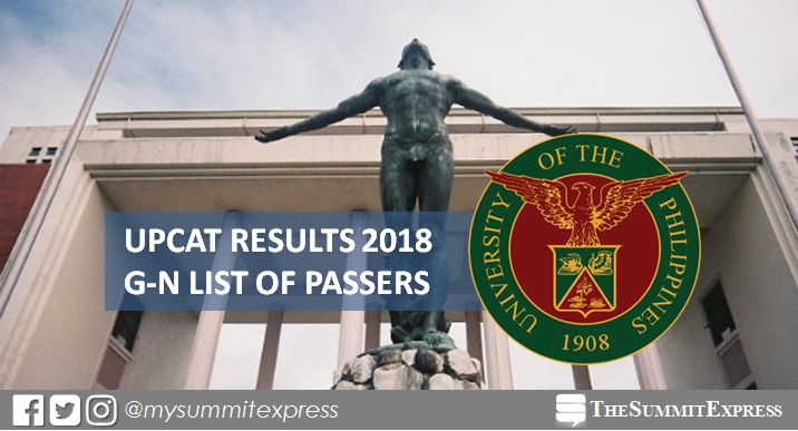 UPCAT 2018 Results: G-N Passers List