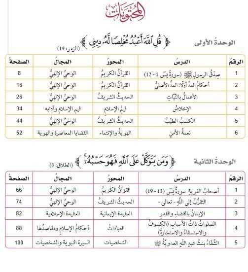 كتاب الطالب تربية اسلامية للصف الثامن الفصل الدراسى الأول 2020-2021 مدرسة الامارات