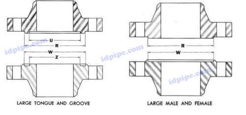 male female flange vs Tongue and Groove Flange
