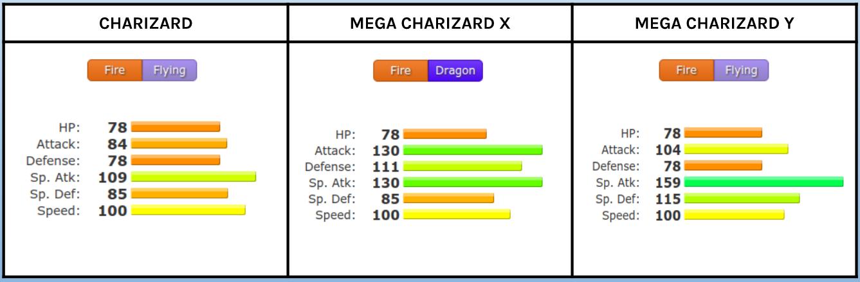 Charizard vs dragonite latino dating