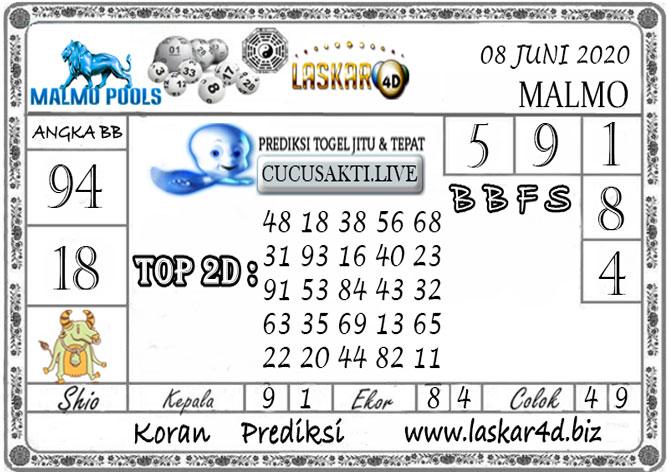 Prediksi Togel MALMO LASKAR4D 08 JUNI 2020