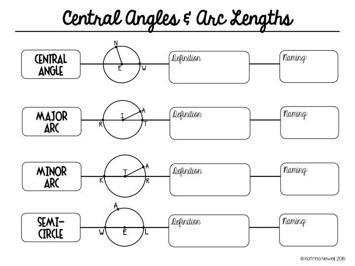 Mtbos30 Central Angles And Arcs Mrs Newells Math